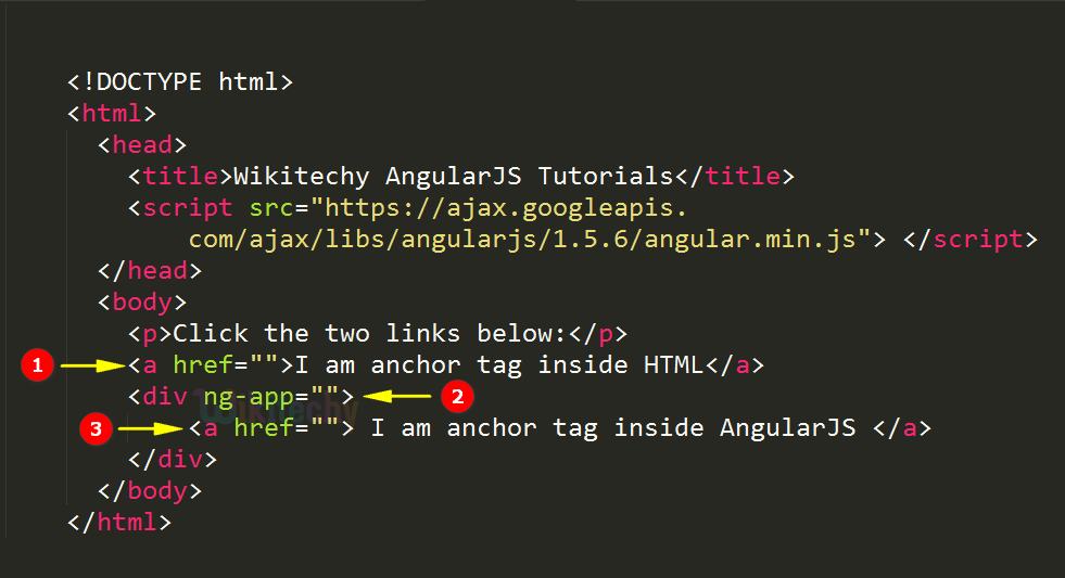 Code Explanation for AngularJS a Directive