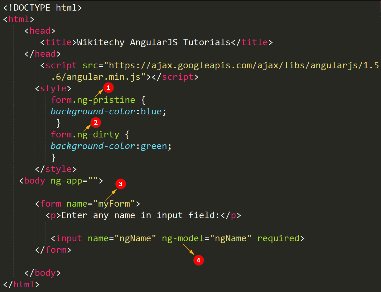 Code Explanation for AngularJS form Directive