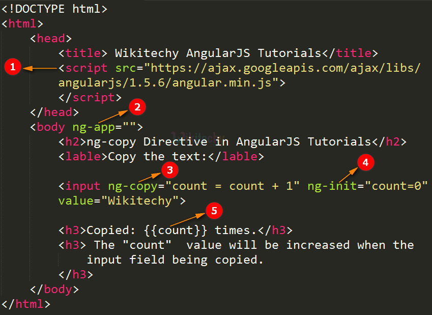Code Explanation for AngularJS ngcopy