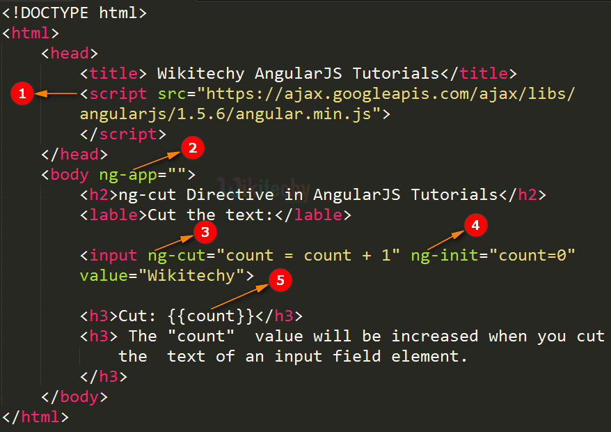 Code Explanation for AngularJS ngCut Directive
