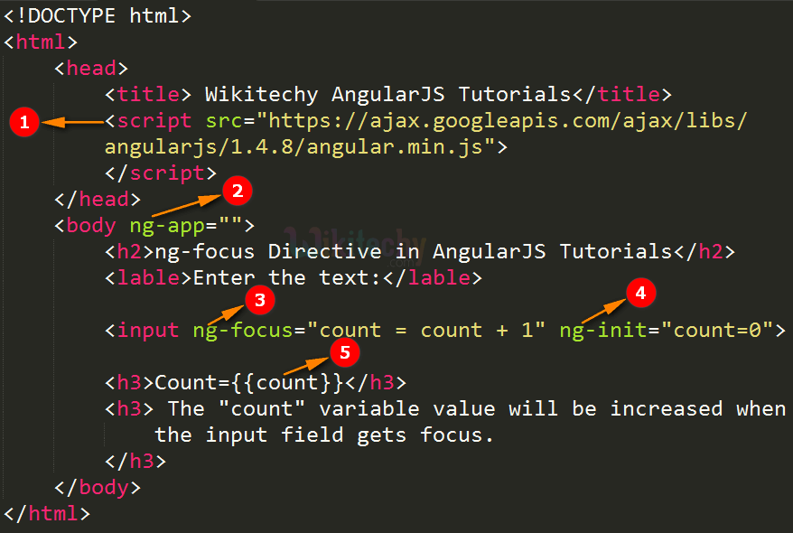 Code Explanation for AngularJS ngFocus Directive