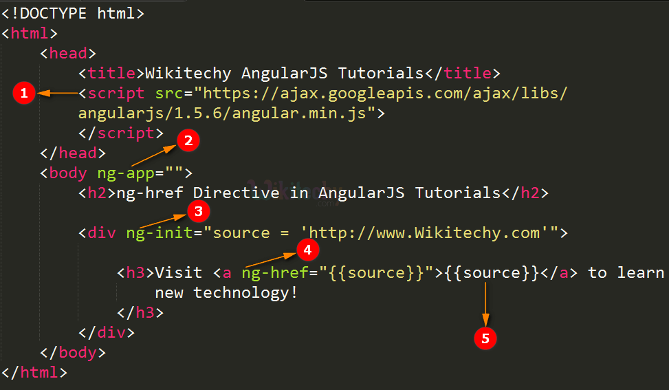 Code Explanation for AngularJS nghref