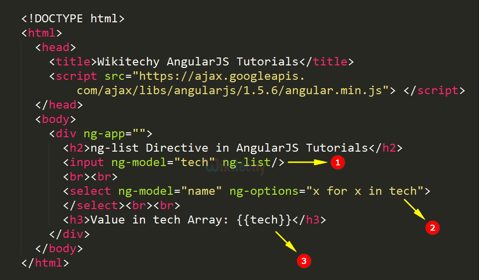 Code Explanation for AngularJS nglist