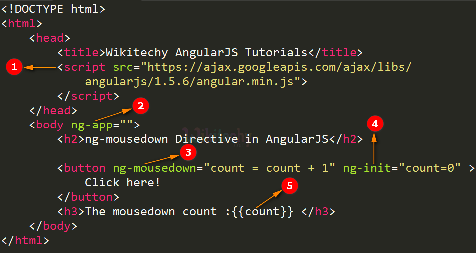 Code Explanation for AngularJS ngmousedown