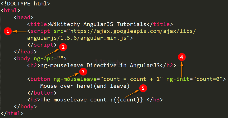 Code Explanation for AngularJS ngmouseleave