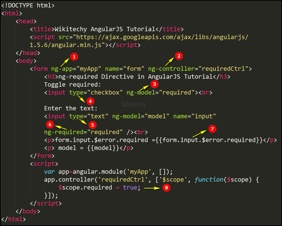 Code Explanation for AngularJS ngrequired
