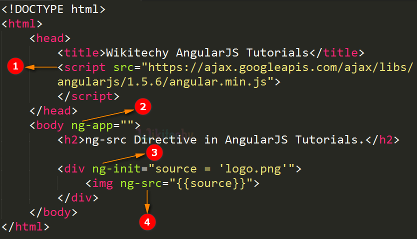 Code Explanation for AngularJS ngsrc