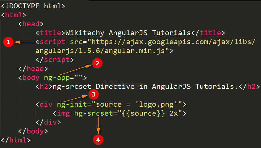 Code Explanation for AngularJS ngsrcset