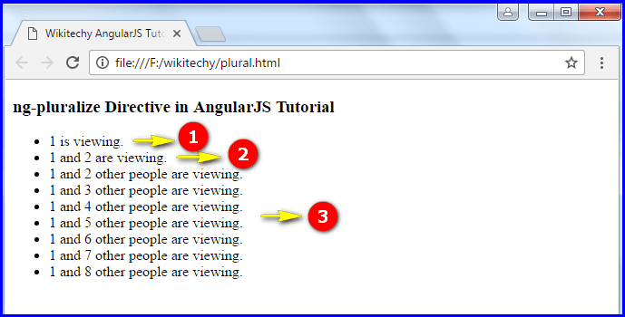 Sample Output for AngularJS ngPluralize Directive