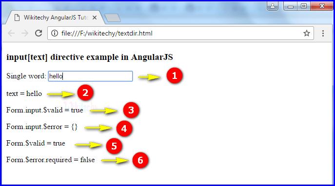 Sample Output1 for AngularJS Input Text