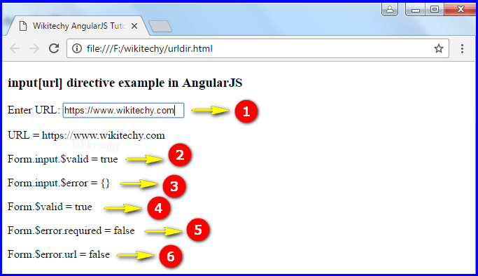 Sample Output1 for AngularJS Input URL