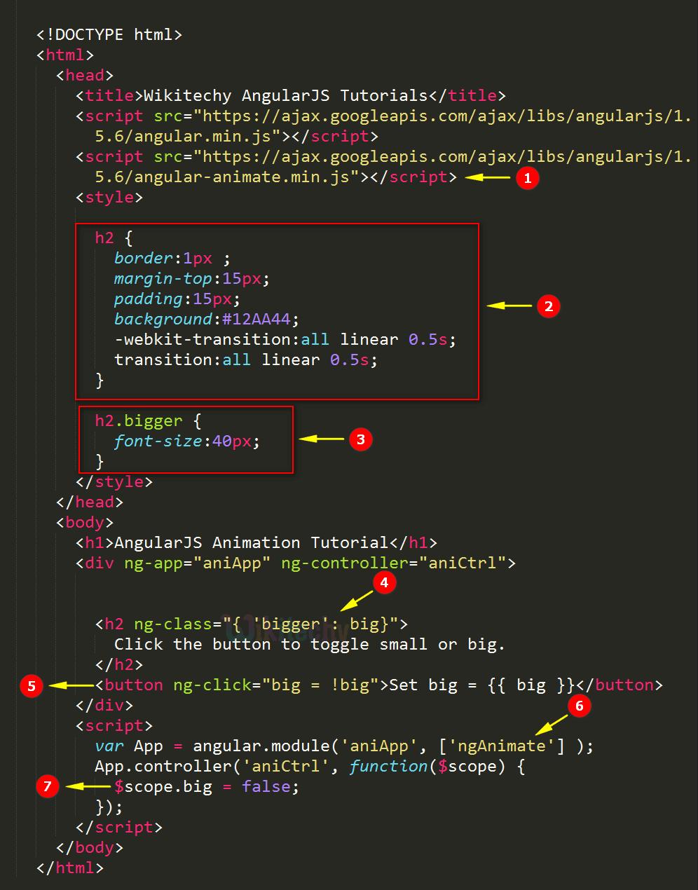 Code Explanation for AngularJS Animation