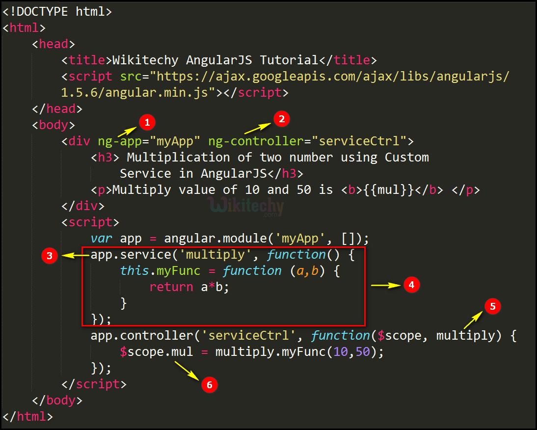 angularjs custom services - wikitechy