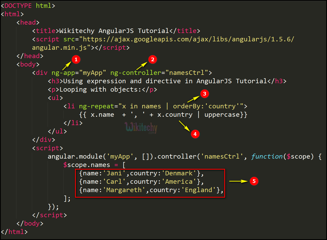 Code Explanation for AngularJS Filters