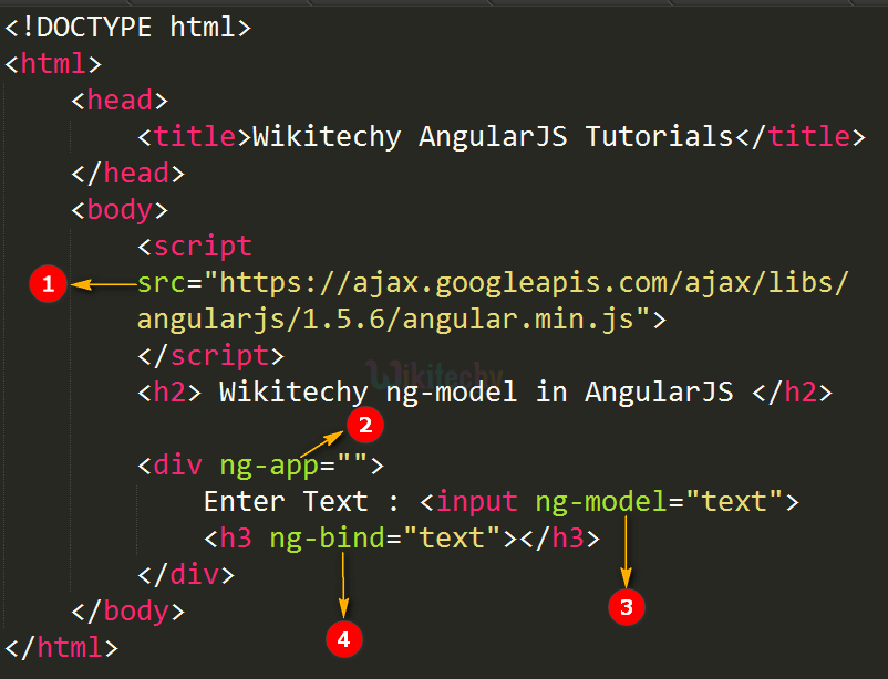Code Explanation for ng-model Directive In AngularJS