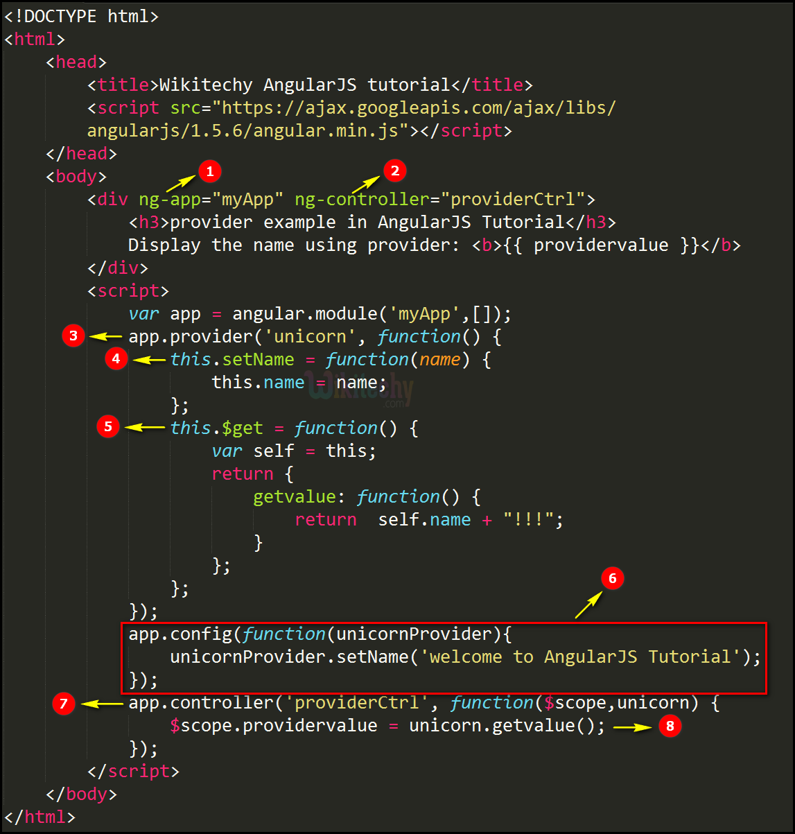 Angularjs providers wikitechy code explanation for angularjs providers pronofoot35fo Images