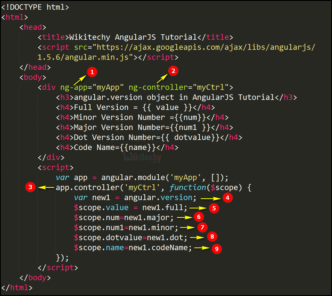 Code Explanation for AngularJS Version Object
