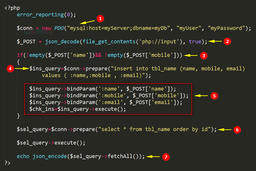 Code Explanation for AngularJS insert Using PHP Mysql