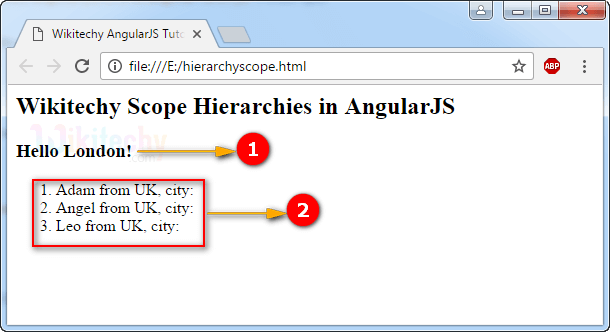 Sample Output for Child Scope In Angularjs