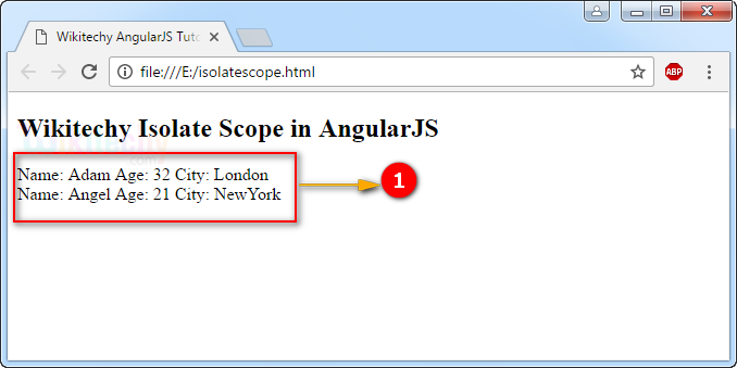 Sample Output for AngularJS Isolated Scopes
