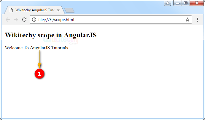 Sample Output for Scope In Angularjs