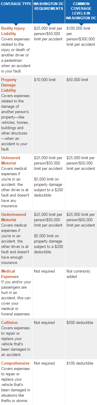 Highest car insurance rates in florida 16