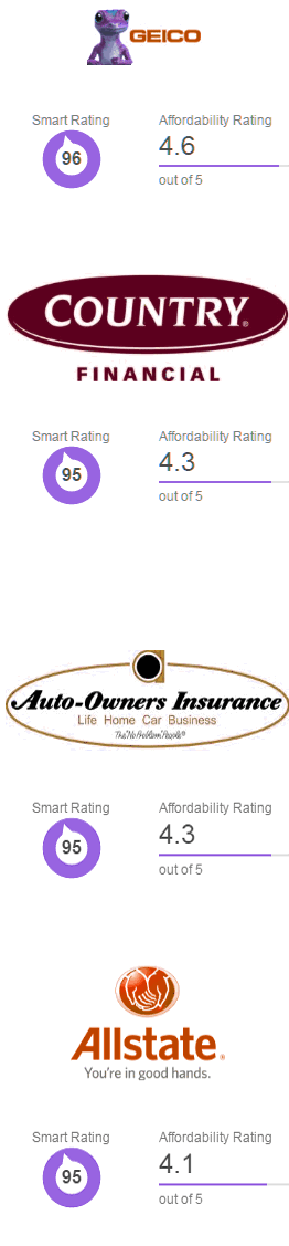 cheap car insurance tennessee