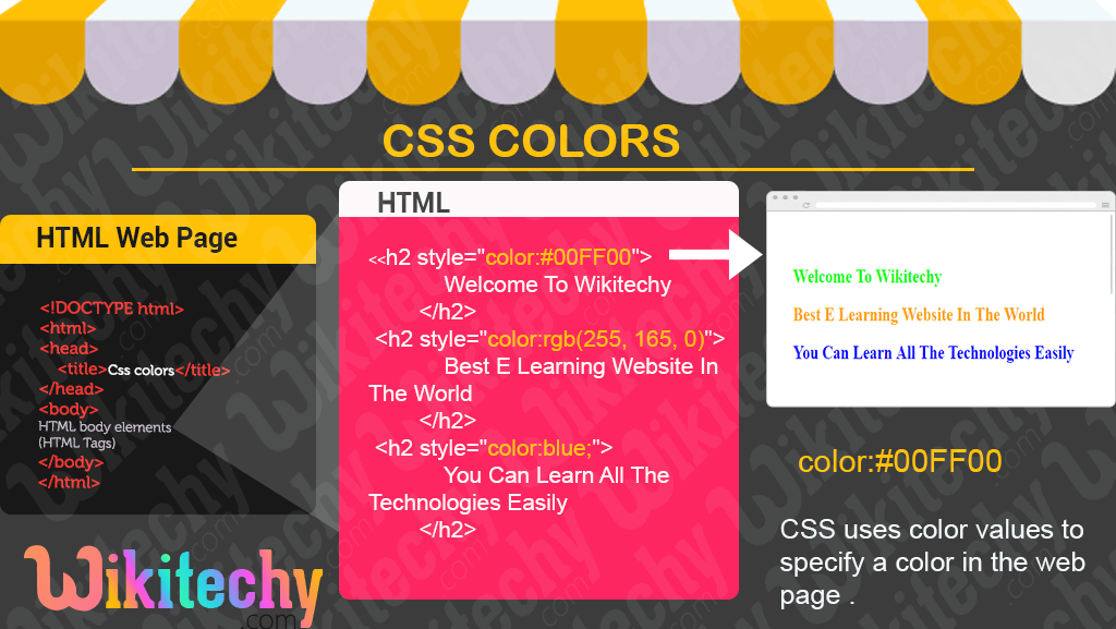 CSS | CSS Colors - Learn in 30 seconds from Microsoft MVP Awarded