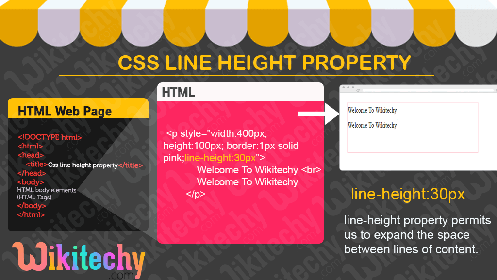 CSS line height property