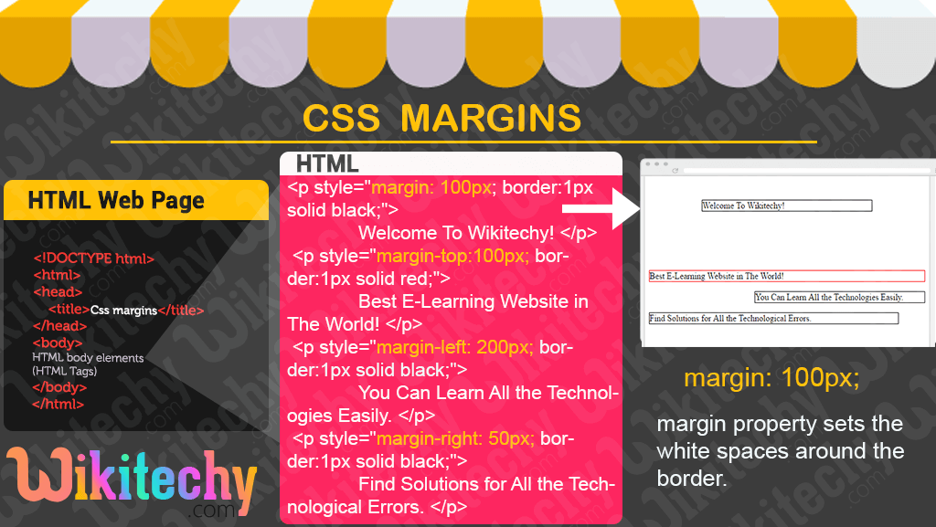 how to create margins in html
