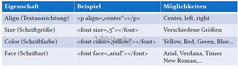 html tutorial -  lerne html - html css - css html -  css - javascript - ajax -  ajax codein  - html - html5 - html eigenschaften - html document - html style  - html seite -  HTML Quelltext - Webseite