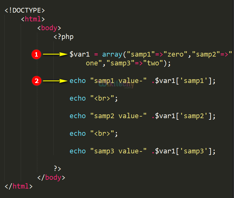 Code Explanation for Associative arrays In PHP