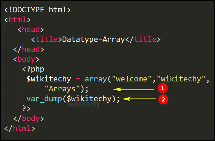 Code Explanation for Datatype Array In PHP