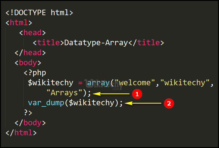 Code Explanation for Datatype Boolean In PHP