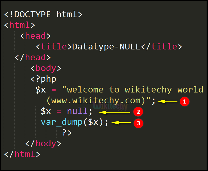 Code Explanation for Datatype NULL In PHP
