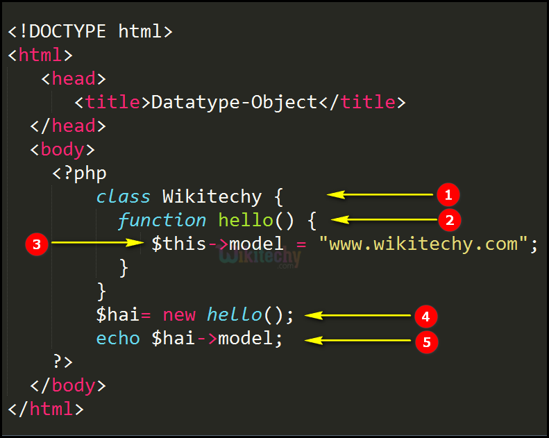 Code Explanation for Datatype Object In PHP