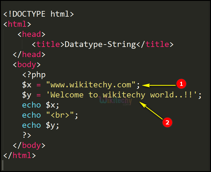 Code Explanation for Datatype String In PHP
