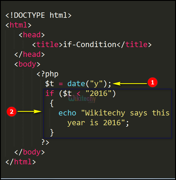Code Explanation for if Condition In PHP