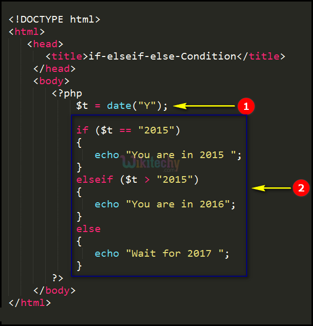 Code Explanation for If elseif else Condition In PHP
