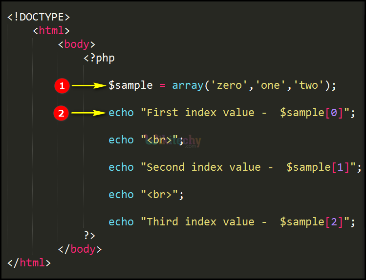 Code Explanation for indexed arrays In PHP