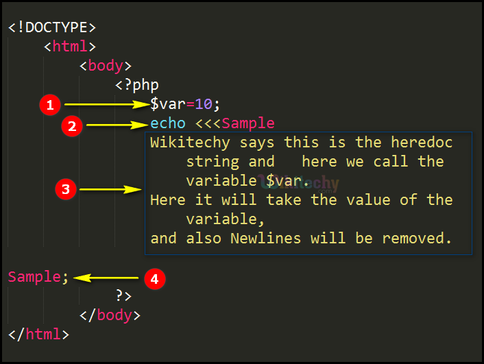 Code Explanation for String Heredoc In PHP