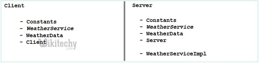 Клиент сервера RMI
