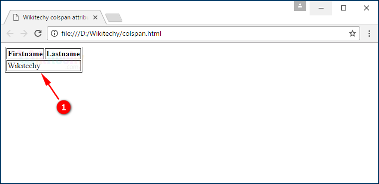 Itextsharp html to pdf table border not working