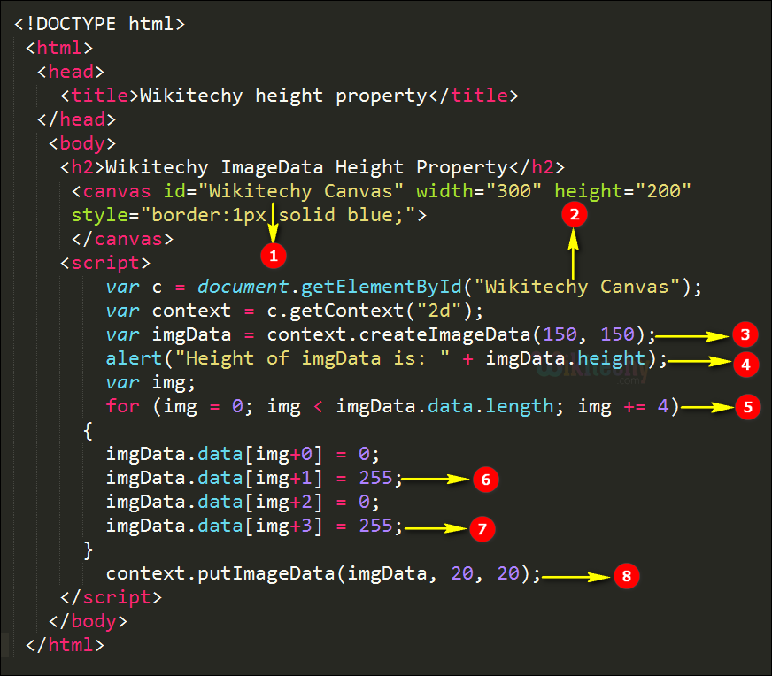 imagedata height property in HTML5 canvas Code Explanation