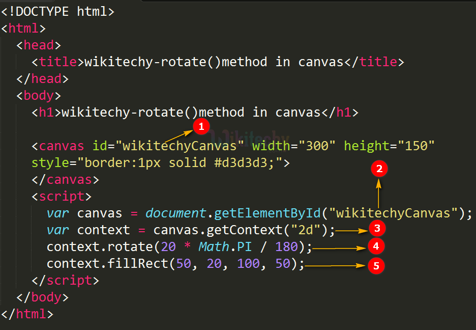rotate() Method in HTML5 Canvas - wikitechy