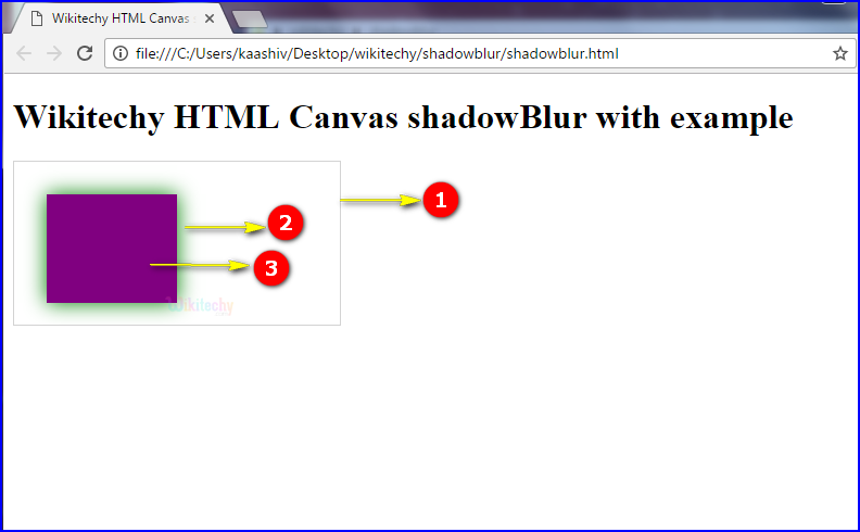 shadowblur property in HTML5 canvas Output