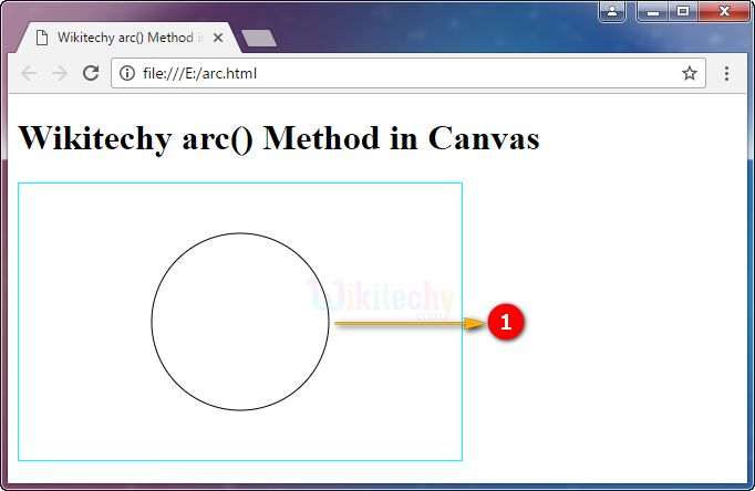 arc() Method in HTML5 canvas Output