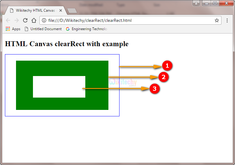 clearRect() method in HTML5 canvas Output
