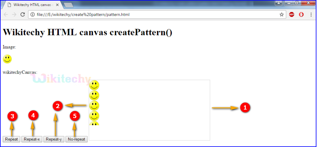 createpattern method in HTML5 canvas Output