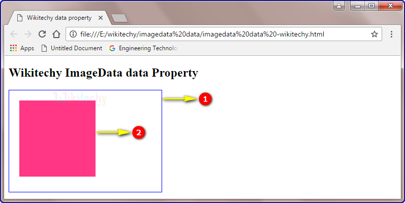 imageData data Property in HTML5 canvas Output